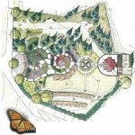 Post - Childrens Teaching Garden  - Plan
